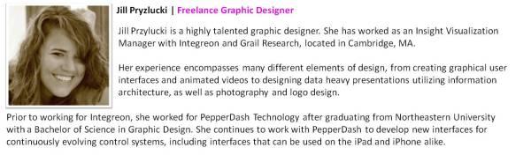 Jill Pryzlucki | Freelance Graphic Designer
