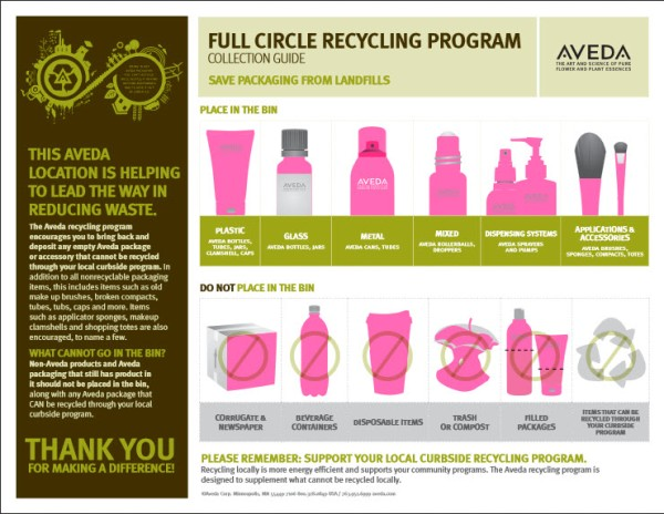Aveda Full Circle Recycling Guide