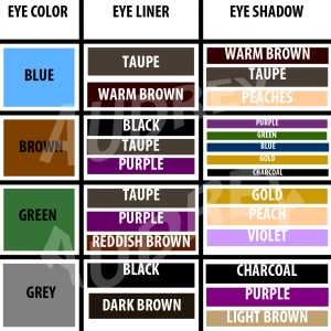 Choosing the Right Eyeliner Color Source: AudreyDao.com